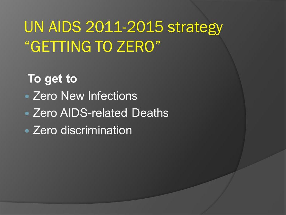 Thai getting To Zero เป้าหมายไม่มีผู้ ติดเชื้อรายใหม่ เป้าหมายไม่มี การตายเนื่องจาก เอดส์ เป้าหมายไม่มี การตีตราและ เลือกปฏิบัติ นวัตกรรมและการ เปลี่ยนแปลง การผสมผสานและบูรณาการให้ มาตรการและแผนงานปัจจุบันมี คุณภาพเข้มข้นและมีความยั่งยืน ประชาช นเป็น หลัก : การ เสริมสร้าง พลังและ คุณค่า ภายในคน กระบวน ทรรศน์ของ การทำงาน : การทำงาน เอดส์ในมิติ ใหม่ ก้าวข้าม จากการเป็น โรคและความ เจ็บป่วยไปสู่ คุณภาพชีวิต ที่ดี มุ่งเน้น เป้าหมาย : เน้น เป้าหมาย และ ประสิทธิภา พ ประสิทธิผล โดยการ ทำงาน ร่วมกัน ภาวะ ผู้นำ และ การ เป็น เจ้าขอ ง ภาคีการ ทำงาน : การเพิ่ม ประสิทธิ ภาพของ ความสำเ ร็จ สิทธิ มนุษยชน และเพศ ภาวะ : การทำงาน เอดส์ให้ยืน อยู่บนพื้นฐาน ของการ เคารพสิทธิ มนุษยชน สิทธิทางเพศ และความ เสมอภาค ทางเพศ