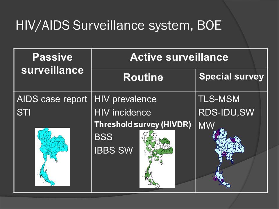 ความก้าวหน้าในการพัฒนา ระบบเฝ้าระวัง เอชไอวี / เอดส์  การพัฒนา Information bank & dissemination system  พัฒนา Model ทางคณิตศาสตร์ เพื่อวิเคราะห์ สถานการณ์เอดส์ และประเมินผลการดำเนินงานใน ระดับประเทศ และจังหวัด  จัดทำ web site ที่ส่วนกลางเพื่อให้หน่วยงานที่ เกี่ยวข้องเข้าถึงรายงานในทุกระดับ  การพัฒนาการตรวจหาอุบัติการณ์การติด เชื้อ HIV รายใหม่  False Recent Rate (FRR) for incidence assay adjustment  Avidity assay