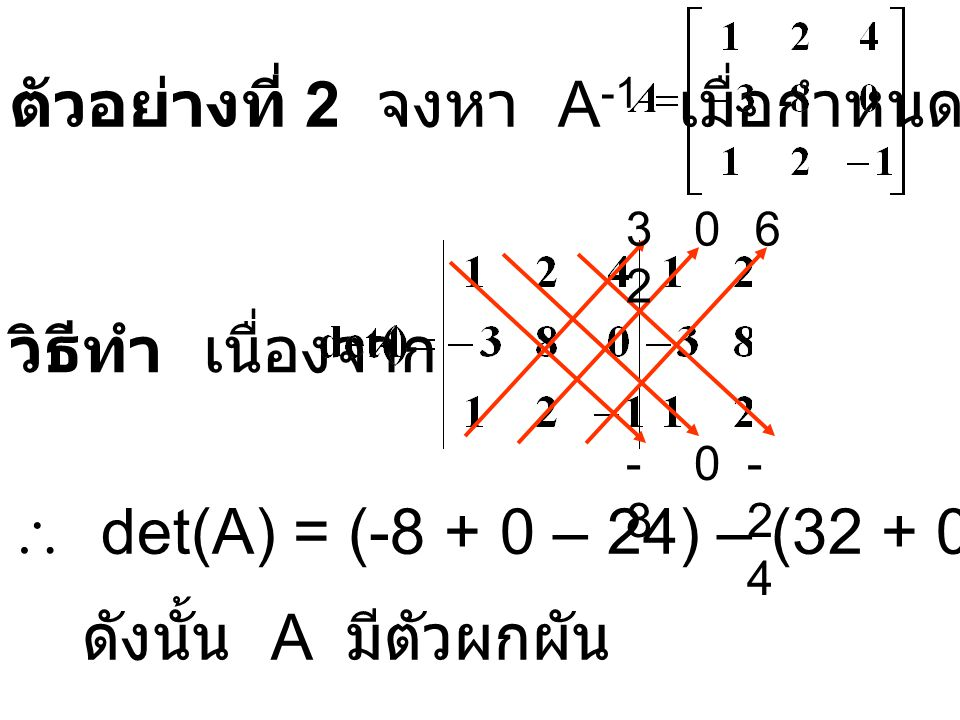 = (1)(2)(1)(3) จาก = 6 จะได้
