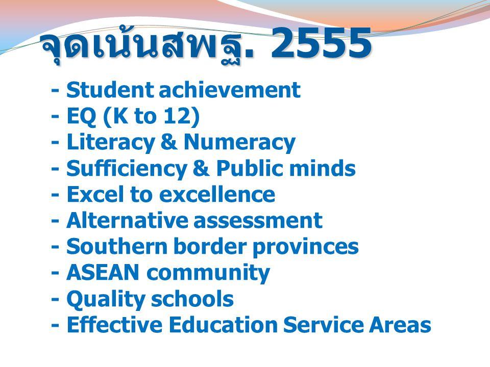 จุดเน้นสพฐ. 2555 - Student achievement - EQ (K to 12) - Literacy & Numeracy - Sufficiency & Public minds - Excel to excellence - Alternative assessmen