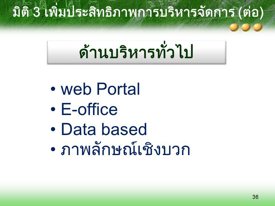 ด้านบริหารทั่วไป • web Portal • E-office • Data based • ภาพลักษณ์เชิงบวก 36 มิติ 3 เพิ่มประสิทธิภาพการบริหารจัดการ (ต่อ)