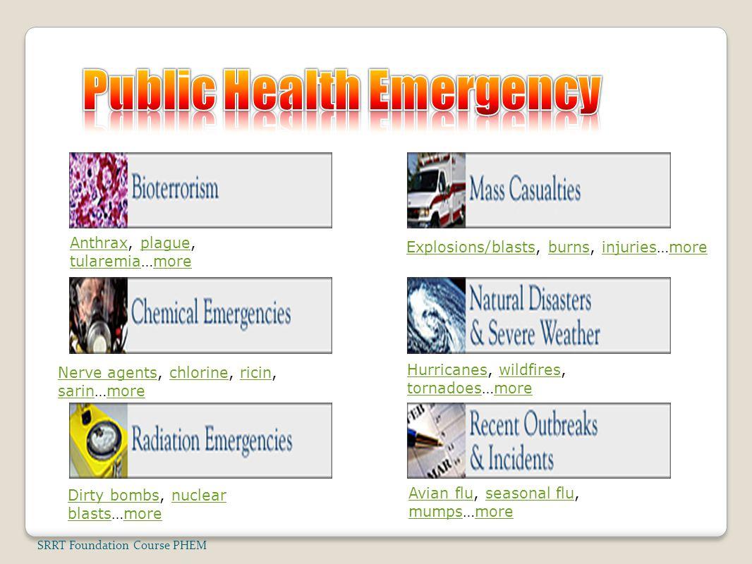 Explosions/blastsExplosions/blasts, burns, injuries…moreburnsinjuriesmore AnthraxAnthrax, plague, tularemia…moreplague tularemiamore Nerve agentsNerve