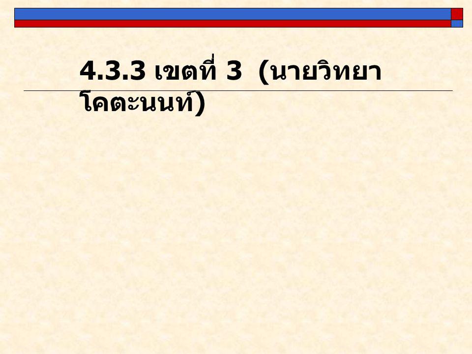 4.3.3 เขตที่ 3 ( นายวิทยา โคตะนนท์ )
