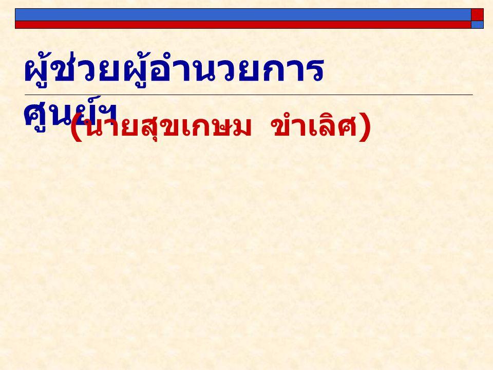 4.3 ฝ่ายพัฒนาสังคม ( นางปริศนา ธรรมขันธ์ )