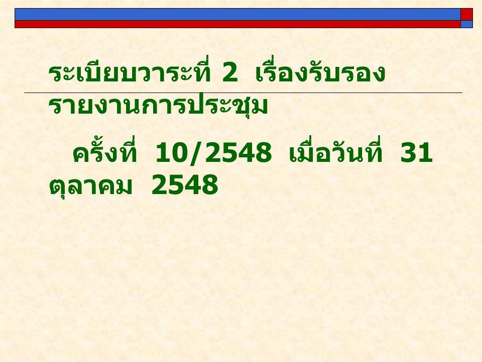 ระเบียบวาระที่ 2 เรื่องรับรอง รายงานการประชุม ครั้งที่ 10/2548 เมื่อวันที่ 31 ตุลาคม 2548