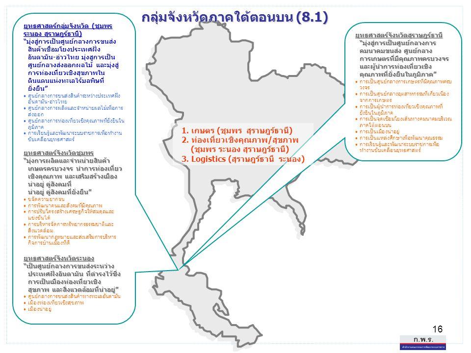 """16 ยุทธศาสตร์กลุ่มจังหวัด (ชุมพร ระนอง สุราษฎร์ธานี) """"มุ่งสู่การเป็นศูนย์กลางการขนส่ง สินค้าเชื่อมโยงประเทศฝั่ง อันดามัน-อ่าวไทย มุ่งสูการเป็น ศูนย์กล"""
