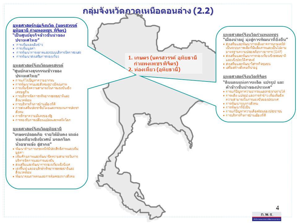 """4 ยุทธศาสตร์กลุ่มจังหวัด (นตรสวรรค์ อุทัยธานี กำแพงเพชร พิจิตร) """"เป็นศูนย์ธุรกิจข้าวชั้นนำของ ประเทศไทย"""" • การเพิ่มผลผลิตข้าว • การเพิ่มมูลค่า • การพั"""