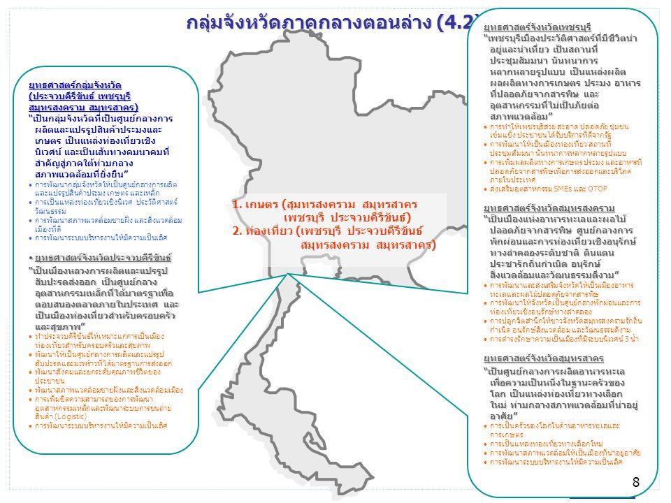 """8 กลุ่มจังหวัดภาคกลางตอนล่าง (4.2) ยุทธศาสตร์กลุ่มจังหวัด (ประจวบคีรีขันธ์ เพชรุบุรี สมุทรสงคราม สมุทรสาคร) """"เป็นกลุ่มจังหวัดที่เป็นศูนย์กลางการ ผลิตแ"""