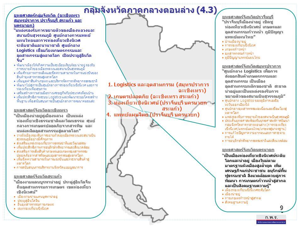 """9 ยุทธศาสตร์กลุ่มจังหวัด (ฉะเชิงเทรา สมุทรปราการ ปราจีนบุรี สระแก้ว และ นครนายก) """"แหล่งรองรับการขยายตัวของเมืองหลวงและ สนามบินสุวรรณภูมิ ศูนย์กลางการแ"""