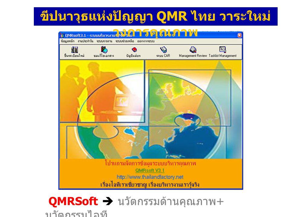 ขีปนาวุธแห่งปัญญา QMR ไทย วาระใหม่ วงการคุณภาพ QMRSoft  นวัตกรรมด้านคุณภาพ + นวัตกรรมไอที