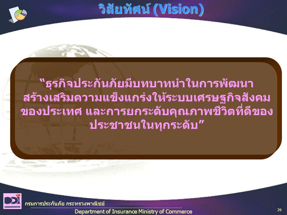 วิสัยทัศน์ (Vision) กรมการประกันภัย กระทรวงพาณิชย์ Department of Insurance Ministry of Commerce ธุรกิจประกันภัยมีบทบาทนำในการพัฒนา สร้างเสริมความแข็งแกร่งให้ระบบเศรษฐกิจสังคม ของประเทศ และการยกระดับคุณภาพชีวิตที่ดีของ ประชาชนในทุกระดับ 26