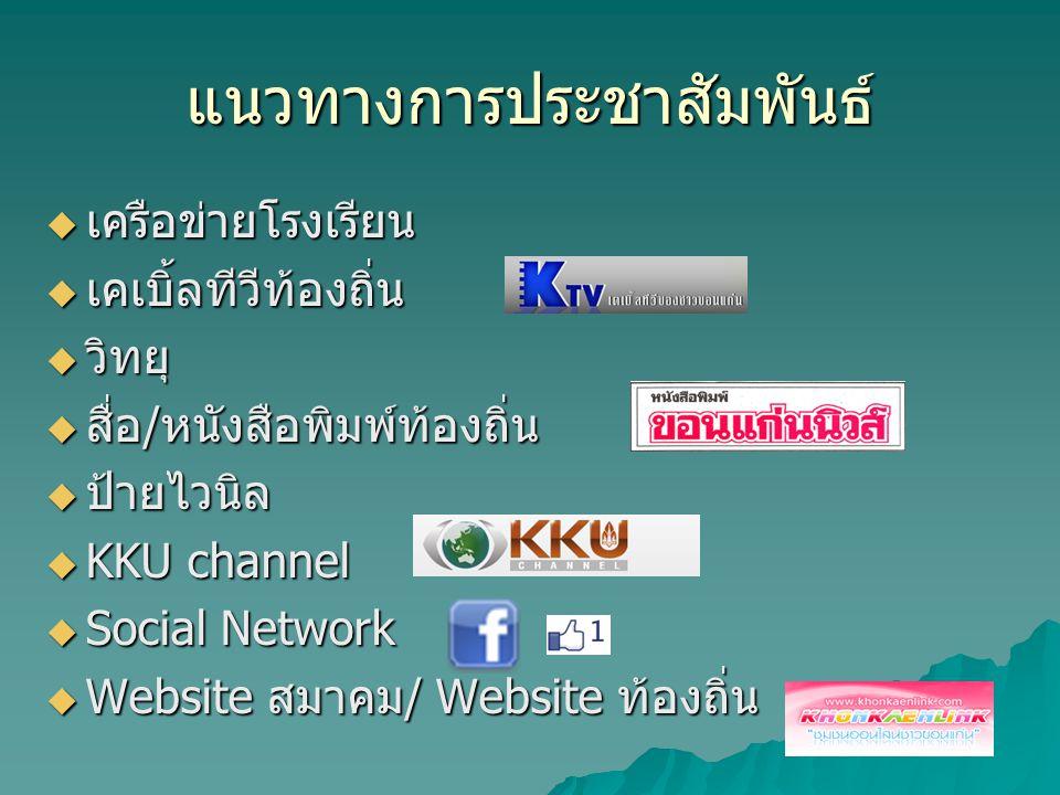 แนวทางการประชาสัมพันธ์  เครือข่ายโรงเรียน  เคเบิ้ลทีวีท้องถิ่น  วิทยุ  สื่อ/หนังสือพิมพ์ท้องถิ่น  ป้ายไวนิล  KKU channel  Social Network  Webs
