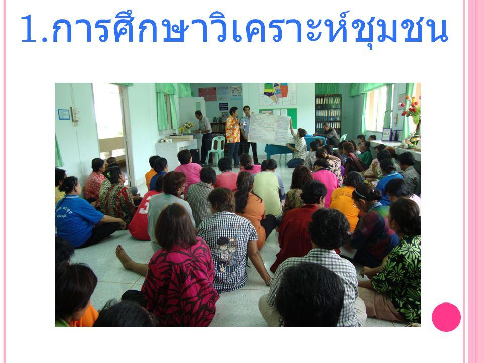 1. การศึกษาวิเคราะห์ชุมชน
