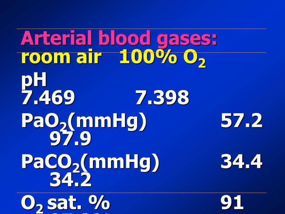 Arterial blood gases: room air 100% O 2 pH 7.469 7.398 PaO 2 (mmHg)57.2 97.9 PaCO 2 (mmHg)34.4 34.2 O 2 sat. % 91 97.3% B.E. +1.8 -3 Std. HCO 3 (mmol/