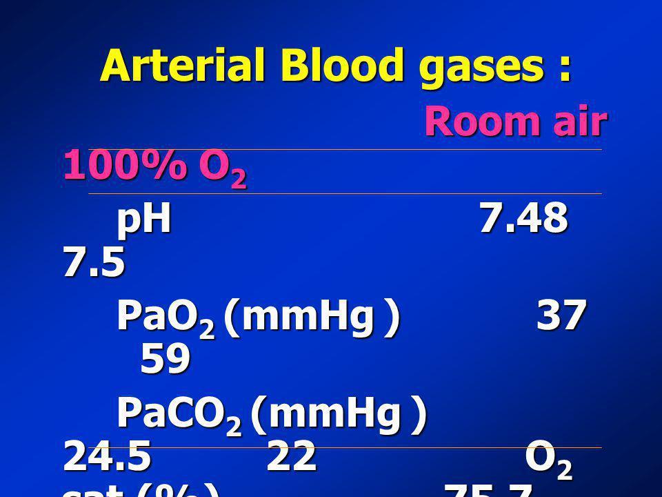 Arterial Blood gases : Arterial Blood gases : Room air 100% O 2 Room air 100% O 2 pH 7.48 7.5 PaO 2 (mmHg ) 37 59 PaO 2 (mmHg ) 37 59 PaCO 2 (mmHg ) 2