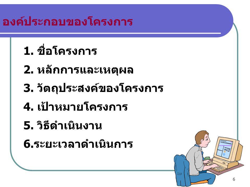 6 องค์ประกอบของโครงการ 1. ชื่อโครงการ 2. หลักการและเหตุผล 3. วัตถุประสงค์ของโครงการ 4. เป้าหมายโครงการ 5. วิธีดำเนินงาน 6.ระยะเวลาดำเนินการ