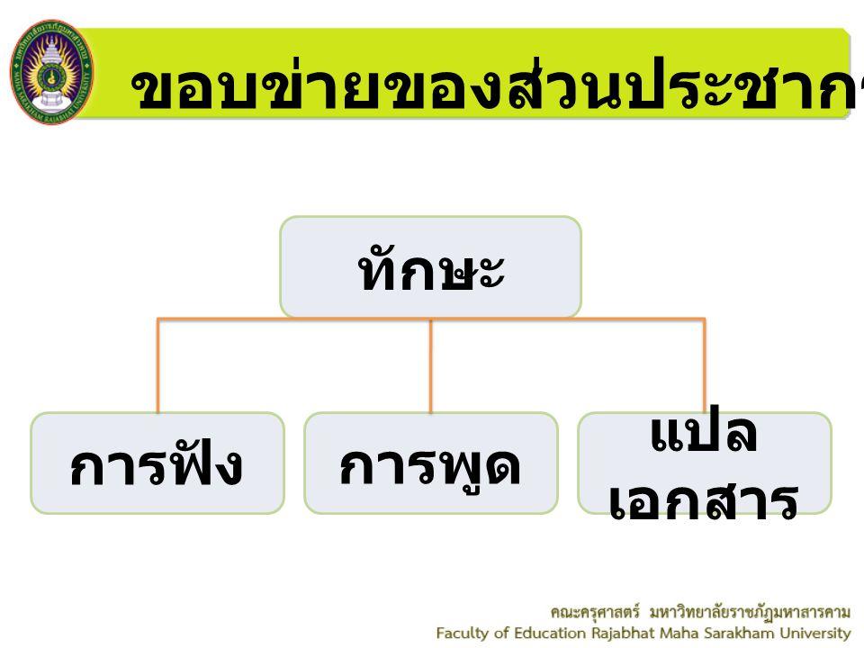 ขอบข่ายของส่วนประชากรทั่วไป ทักษะ การพูด แปล เอกสาร การฟัง