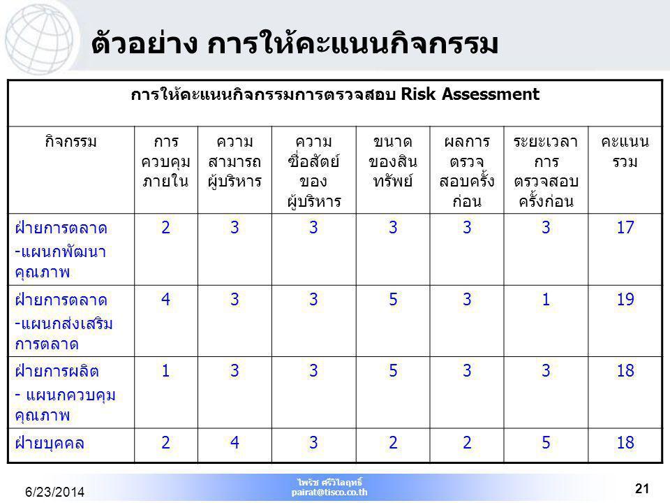 ไพรัช ศรีวิไลฤทธิ์ pairat@tisco.co.th 6/23/2014 21 การให้คะแนนกิจกรรมการตรวจสอบ Risk Assessment กิจกรรมการ ควบคุม ภายใน ความ สามารถ ผู้บริหาร ความ ซื่