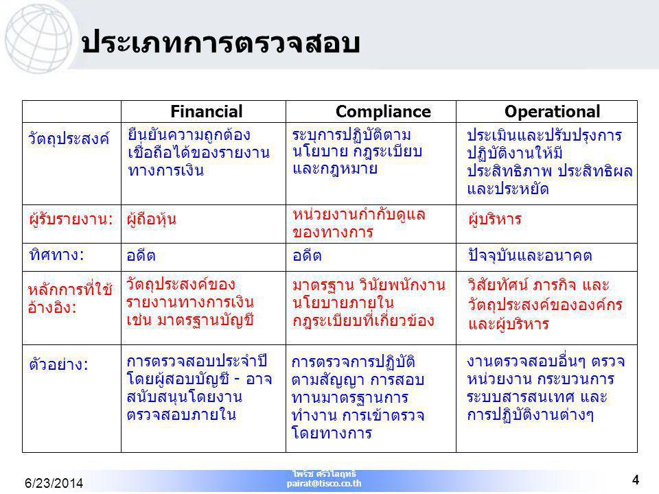 ไพรัช ศรีวิไลฤทธิ์ pairat@tisco.co.th 6/23/2014 4 FinancialComplianceOperational วัตถุประสงค์ ยืนยันความถูกต้อง เชื่อถือได้ของรายงาน ทางการเงิน ระบุกา