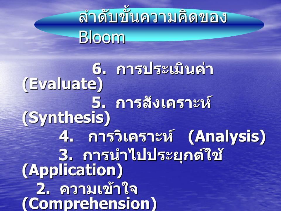 6.การประเมินค่า (Evaluate) 6. การประเมินค่า (Evaluate) 5.