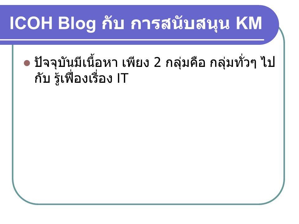 ICOH Blog กับ การสนับสนุน KM  ปัจจุบันมีเนื้อหา เพียง 2 กลุ่มคือ กลุ่มทั่วๆ ไป กับ รู้เฟื่องเรื่อง IT