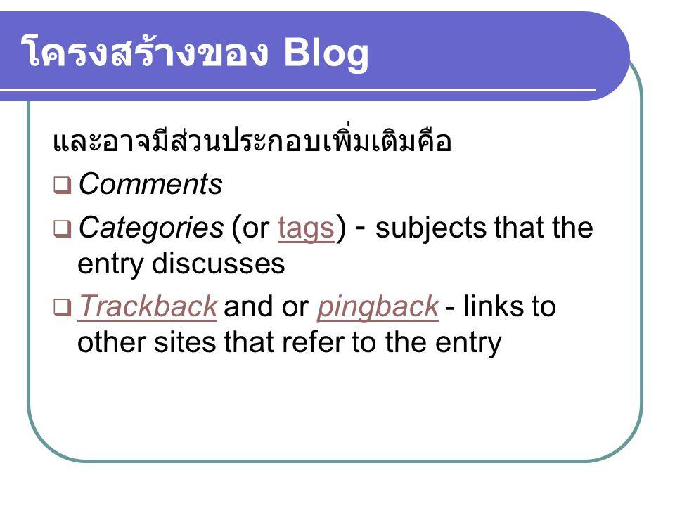 ซอฟต์แวร์ที่ใช้พัฒนา Blog  User-hosted User-hosted  Developer-hosted Developer-hosted