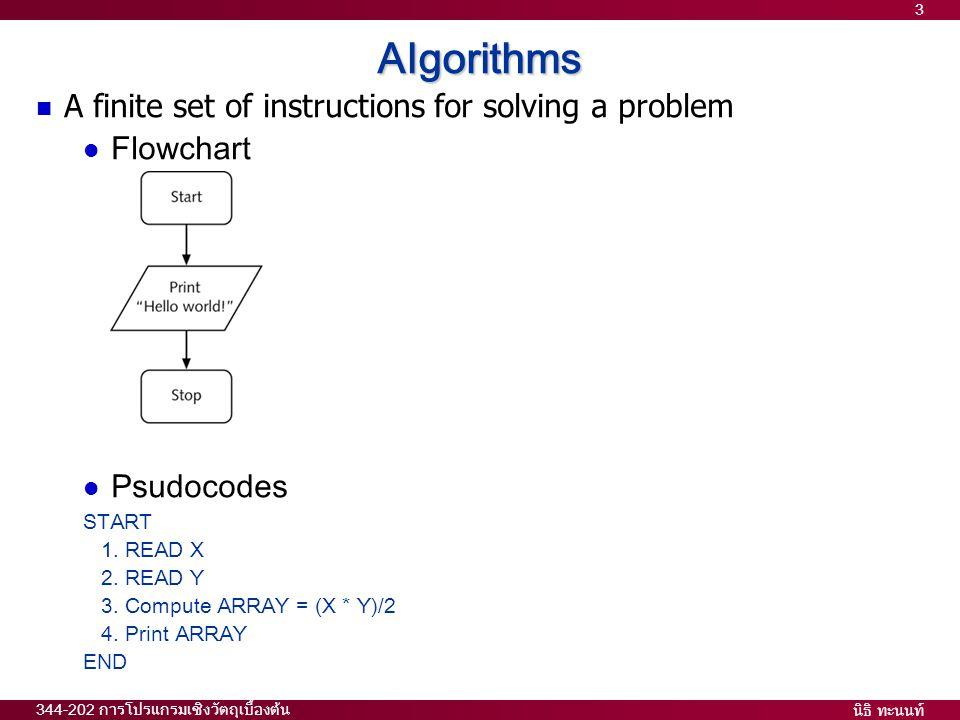 นิธิ ทะนนท์ 344-202 การโปรแกรมเชิงวัตถุเบื้องต้น 3Algorithms  A finite set of instructions for solving a problem  Flowchart  Psudocodes START 1.
