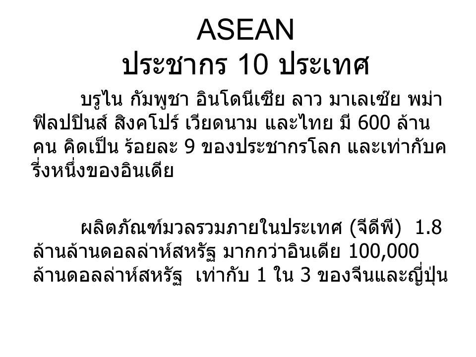 ASEAN ประชากร 10 ประเทศ บรูไน กัมพูชา อินโดนีเซีย ลาว มาเลเซ๊ย พม่า ฟิลปปินส์ สิงคโปร์ เวียดนาม และไทย มี 600 ล้าน คน คิดเป็น ร้อยละ 9 ของประชากรโลก และเท่ากับค รี่งหนึ่งของอินเดีย ผลิตภัณฑ์มวลรวมภายในประเทศ ( จีดีพี ) 1.8 ล้านล้านดอลล่าห์สหรัฐ มากกว่าอินเดีย 100,000 ล้านดอลล่าห์สหรัฐ เท่ากับ 1 ใน 3 ของจีนและญี่ปุ่น