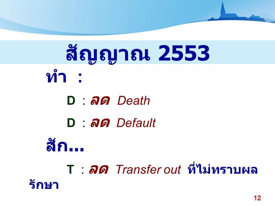12 สัญญาณ 2553 ทำ : D : ลด Death D : ลด Default สัก... T : ลด Transfer out ที่ไม่ทราบผล รักษา