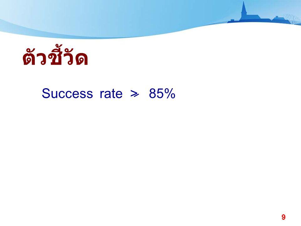 9 ตัวชี้วัด Success rate > 85%