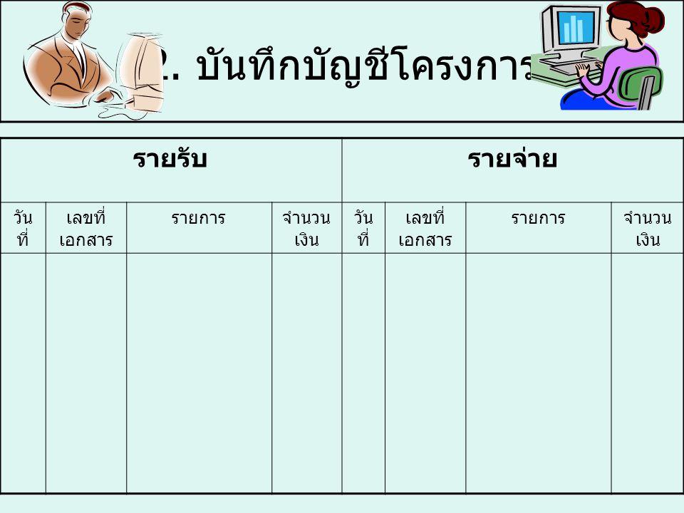 2. บันทึกบัญชีโครงการ รายรับรายจ่าย วัน ที่ เลขที่ เอกสาร รายการจำนวน เงิน วัน ที่ เลขที่ เอกสาร รายการจำนวน เงิน