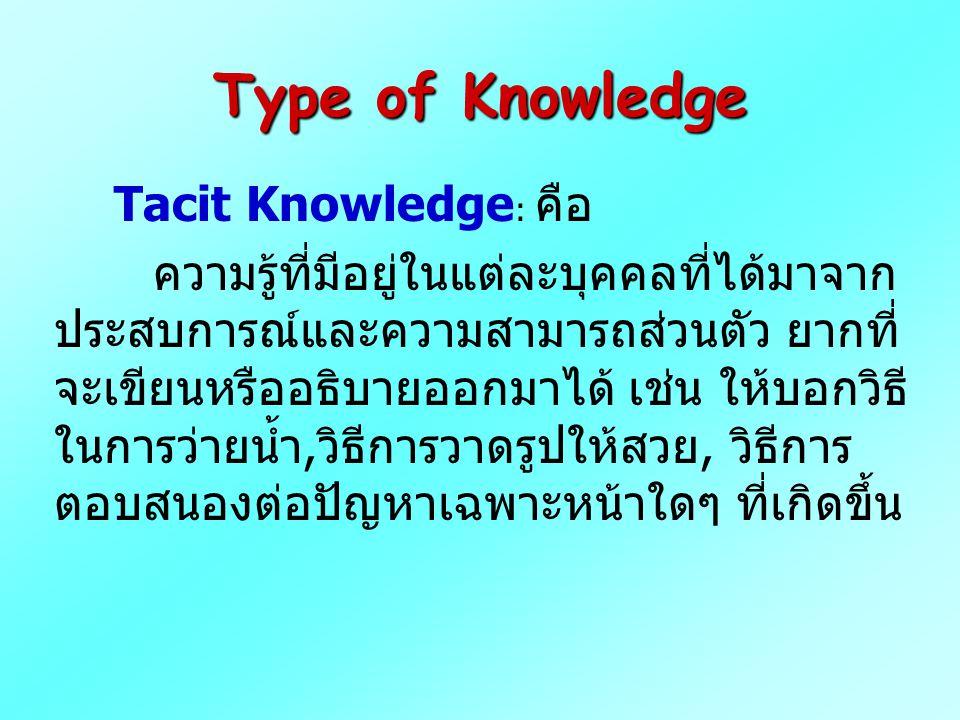 Type of Knowledge Tacit Knowledge : คือ ความรู้ที่มีอยู่ในแต่ละบุคคลที่ได้มาจาก ประสบการณ์และความสามารถส่วนตัว ยากที่ จะเขียนหรืออธิบายออกมาได้ เช่น ให้บอกวิธี ในการว่ายน้ำ,วิธีการวาดรูปให้สวย, วิธีการ ตอบสนองต่อปัญหาเฉพาะหน้าใดๆ ที่เกิดขึ้น