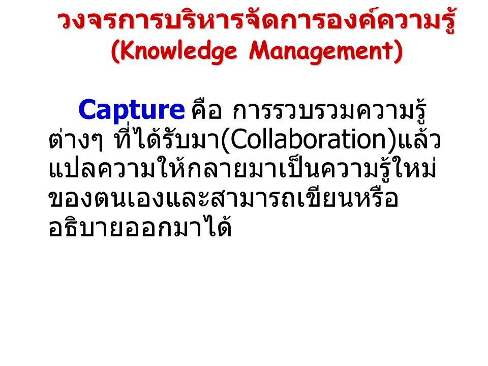 Capture คือ การรวบรวมความรู้ ต่างๆ ที่ได้รับมา(Collaboration)แล้ว แปลความให้กลายมาเป็นความรู้ใหม่ ของตนเองและสามารถเขียนหรือ อธิบายออกมาได้วงจรการบริหารจัดการองค์ความรู้ (Knowledge Management)