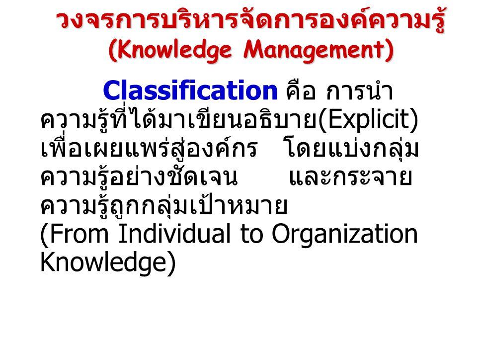 Classification คือ การนำ ความรู้ที่ได้มาเขียนอธิบาย(Explicit) เพื่อเผยแพร่สู่องค์กร โดยแบ่งกลุ่ม ความรู้อย่างชัดเจน และกระจาย ความรู้ถูกกลุ่มเป้าหมาย (From Individual to Organization Knowledge)วงจรการบริหารจัดการองค์ความรู้ (Knowledge Management)