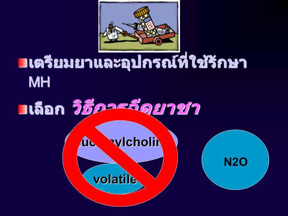 เตรียมยาและอุปกรณ์ที่ใช้รักษา MH เลือก วิธีการฉีดยาชา succinylcholine volatile N2O