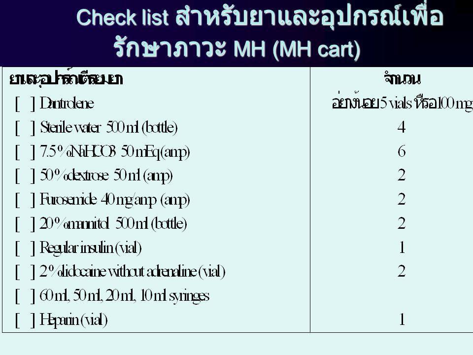 Check list สำหรับยาและอุปกรณ์เพื่อ รักษาภาวะ MH (MH cart)