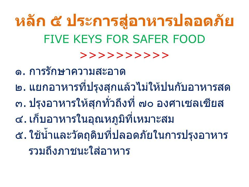 หลัก ๕ ประการสู่อาหารปลอดภัย FIVE KEYS FOR SAFER FOOD >>>>>>>>>> ๑.การรักษาความสะอาด ๒.แยกอาหารที่ปรุงสุกแล้วไม่ให้ปนกับอาหารสด ๓.ปรุงอาหารให้สุกทั่วถ