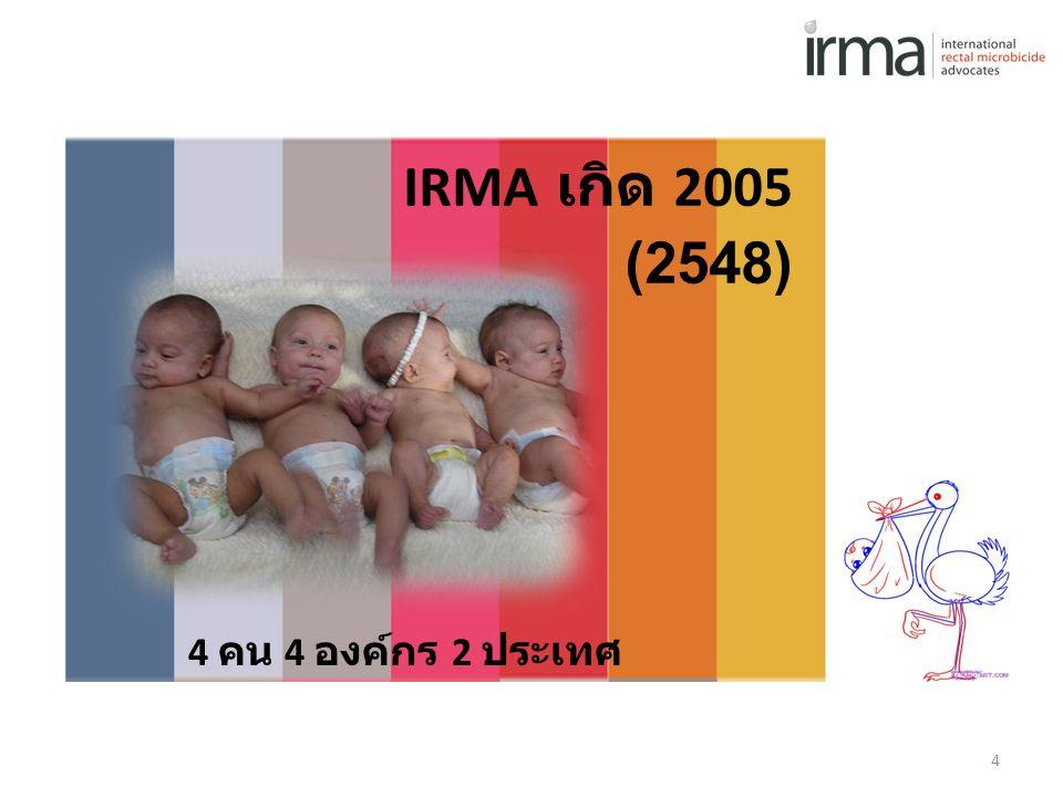 IRMA เกิด 2005 (2548) 4 คน 4 องค์กร 2 ประเทศ 4