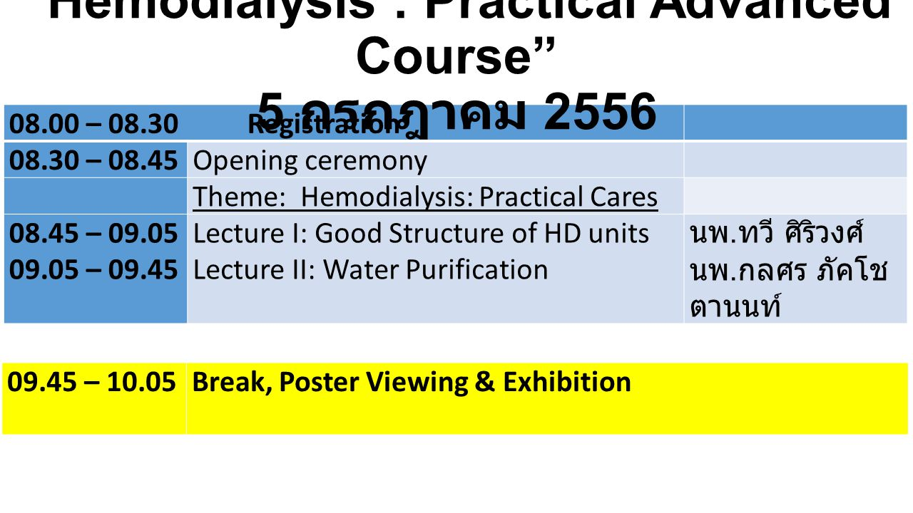 08.00 – 08.30 Registration 08.30 – 08.45Opening ceremony Theme: Hemodialysis: Practical Cares 08.45 – 09.05 09.05 – 09.45 Lecture I: Good Structure of