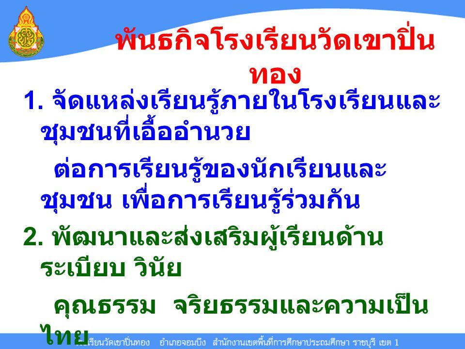 ขอบคุณครับ e-mail : bunpot_w@hotmail.com