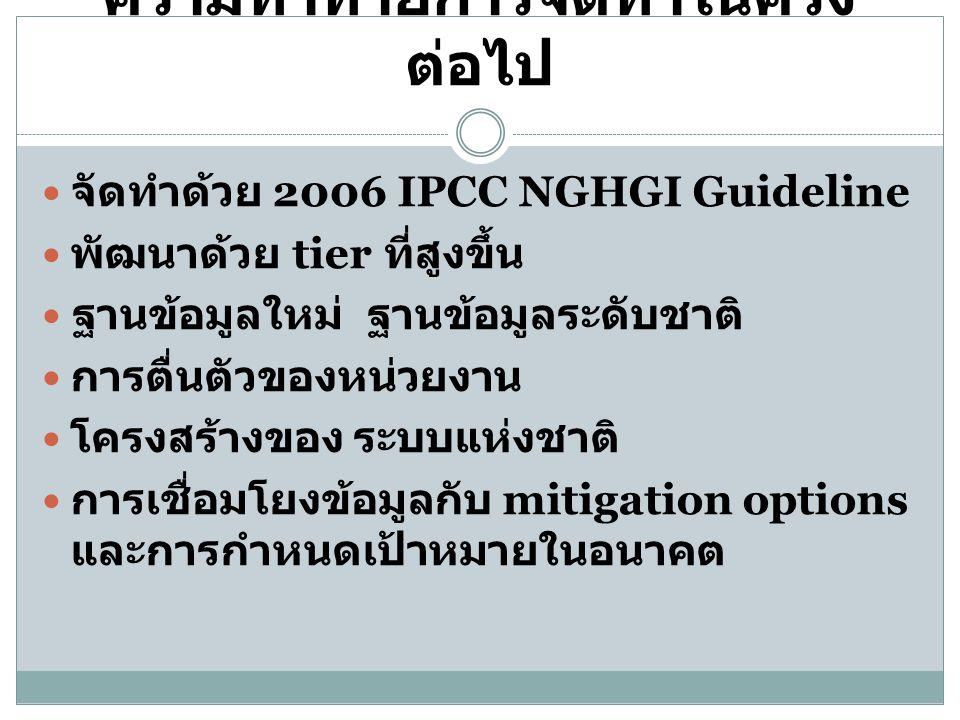 ความท้าทายการจัดทำในครั้ง ต่อไป  จัดทำด้วย 2006 IPCC NGHGI Guideline  พัฒนาด้วย tier ที่สูงขึ้น  ฐานข้อมูลใหม่ ฐานข้อมูลระดับชาติ  การตื่นตัวของหน่วยงาน  โครงสร้างของ ระบบแห่งชาติ  การเชื่อมโยงข้อมูลกับ mitigation options และการกำหนดเป้าหมายในอนาคต