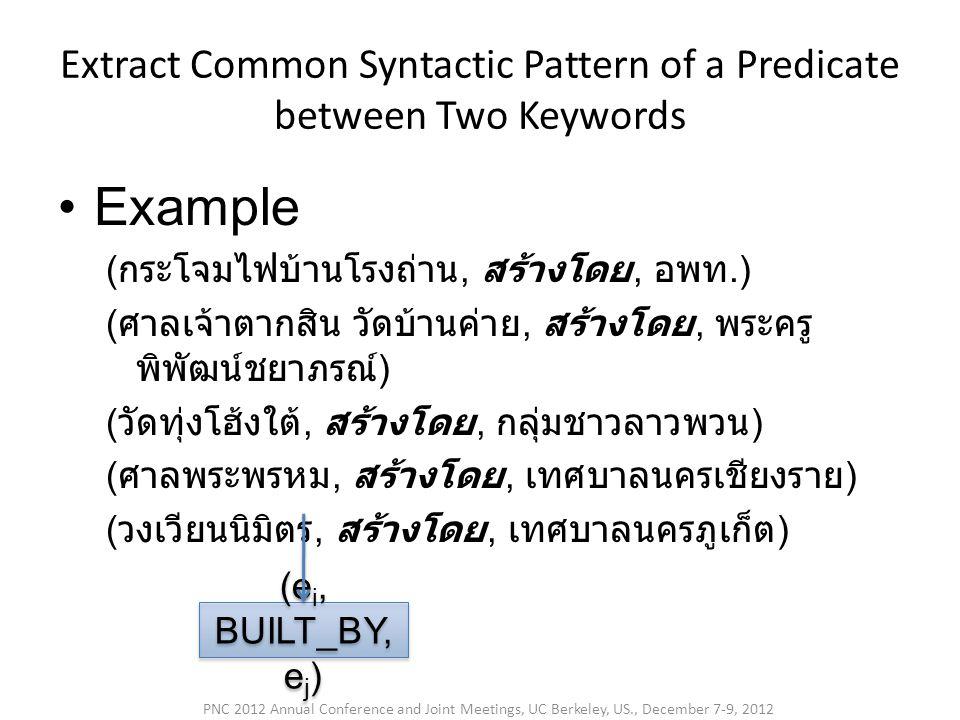 Extract Common Syntactic Pattern of a Predicate between Two Keywords •Example ( กระโจมไฟบ้านโรงถ่าน, สร้างโดย, อพท.) ( ศาลเจ้าตากสิน วัดบ้านค่าย, สร้างโดย, พระครู พิพัฒน์ชยาภรณ์ ) ( วัดทุ่งโฮ้งใต้, สร้างโดย, กลุ่มชาวลาวพวน ) ( ศาลพระพรหม, สร้างโดย, เทศบาลนครเชียงราย ) ( วงเวียนนิมิตร, สร้างโดย, เทศบาลนครภูเก็ต ) PNC 2012 Annual Conference and Joint Meetings, UC Berkeley, US., December 7-9, 2012 (e i, BUILT_BY, e j )