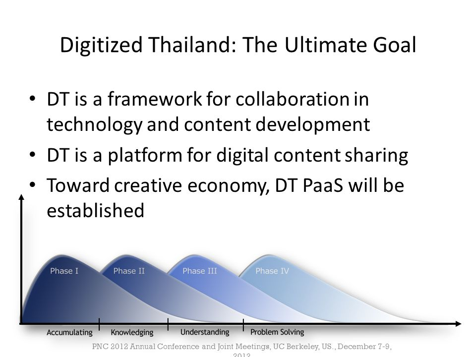 Digitized Thailand: The Ultimate Goal • DT is a framework for collaboration in technology and content development • DT is a platform for digital conte