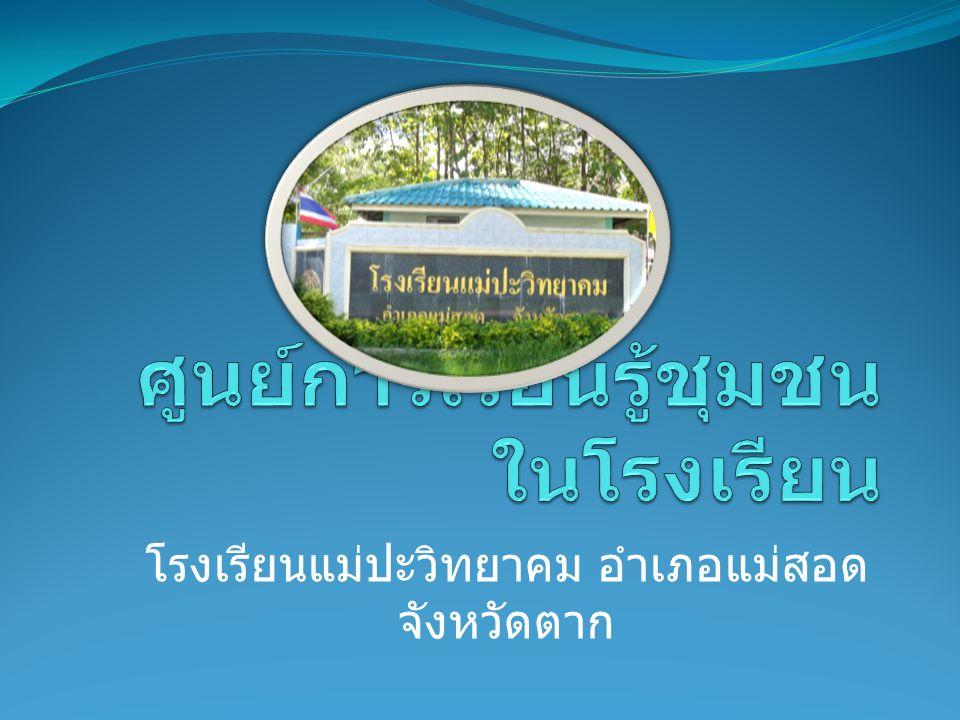 25 มิถุนายน 2554 สำนักงานเขตพื้นที่ การศึกษามัธยมศึกษา เขต 38 เยี่ยมชมศูนย์การเรียนรู้ 12 ศูนย์การเรียนรู้ชุมชนในโรงเรียนแม่ปะวิทยาคม