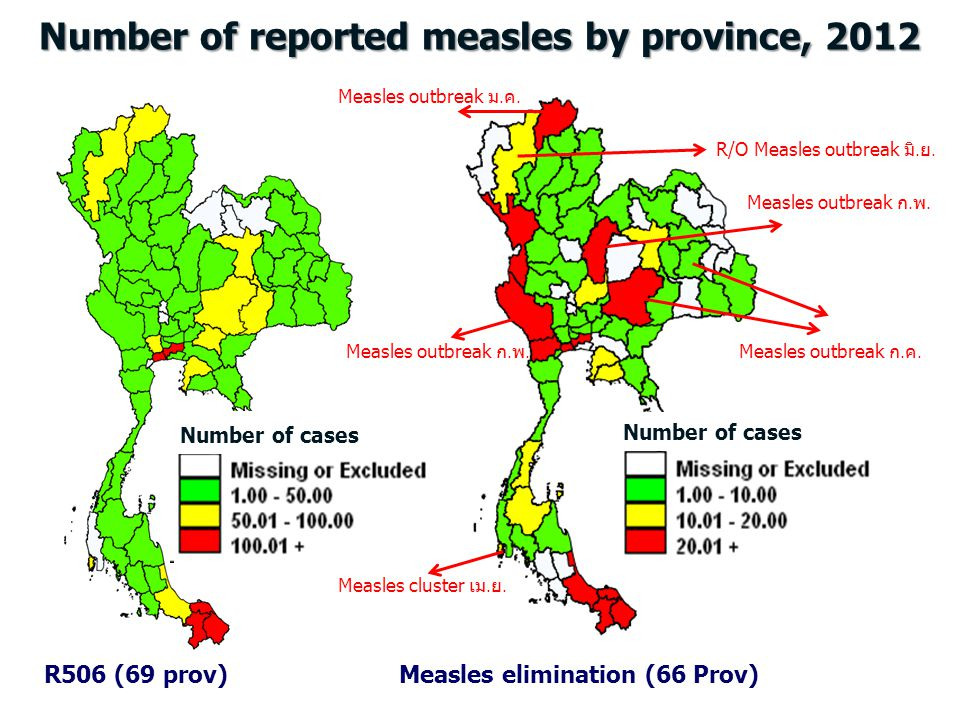 Number of reported measles by province, 2012 R506 (69 prov)Measles elimination (66 Prov) Number of cases Measles outbreak ก.