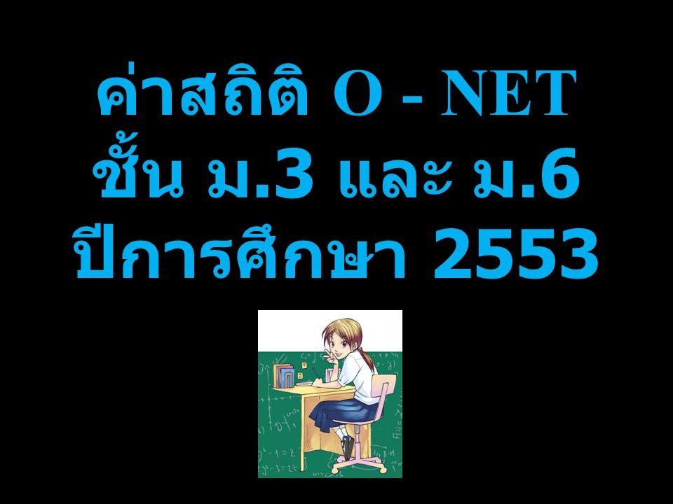 ค่าสถิติ O - NET ชั้น ม.3 และ ม.6 ปีการศึกษา 2553