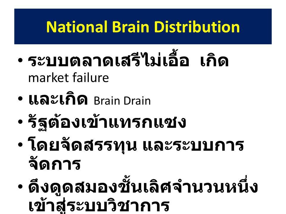 National Brain Distribution • ระบบตลาดเสรีไม่เอื้อ เกิด market failure • และเกิด Brain Drain • รัฐต้องเข้าแทรกแซง • โดยจัดสรรทุน และระบบการ จัดการ • ด