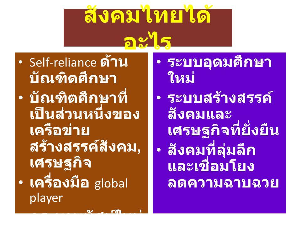 สังคมไทยได้ อะไร • Self-reliance ด้าน บัณฑิตศึกษา • บัณฑิตศึกษาที่ เป็นส่วนหนึ่งของ เครือข่าย สร้างสรรค์สังคม, เศรษฐกิจ • เครื่องมือ global player • ก