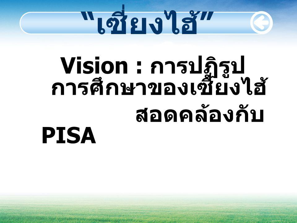 """Vision : การปฏิรูป การศึกษาของเซี่ยงไฮ้ สอดคล้องกับ PISA """" เซี่ยงไฮ้ """""""