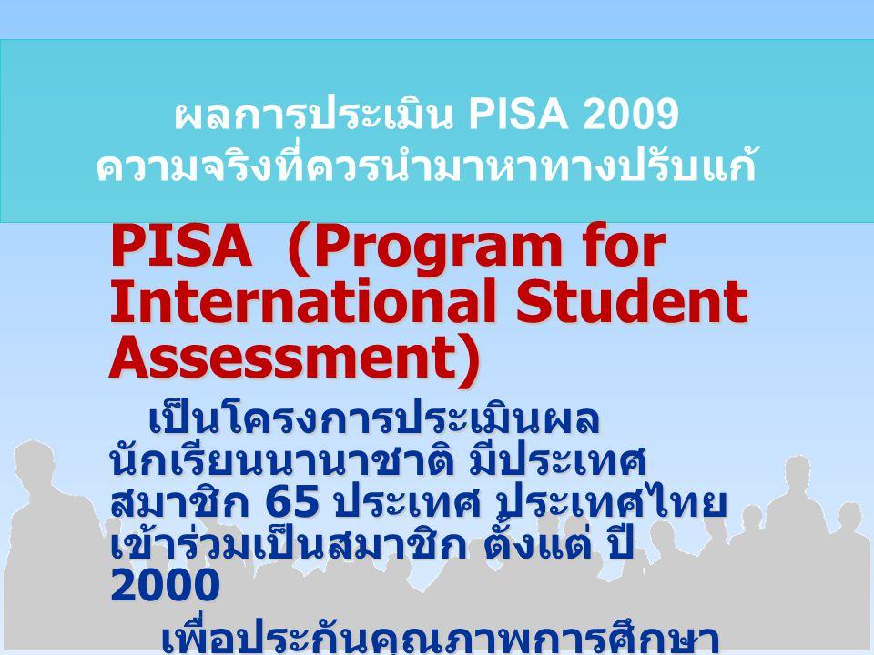 ผลการประเมิน PISA 2009 ความจริงที่ควรนำมาหาทางปรับแก้ PISA (Program for International Student Assessment) เป็นโครงการประเมินผล นักเรียนนานาชาติ มีประเทศ สมาชิก 65 ประเทศ ประเทศไทย เข้าร่วมเป็นสมาชิก ตั้งแต่ ปี 2000 เป็นโครงการประเมินผล นักเรียนนานาชาติ มีประเทศ สมาชิก 65 ประเทศ ประเทศไทย เข้าร่วมเป็นสมาชิก ตั้งแต่ ปี 2000 เพื่อประกันคุณภาพการศึกษา ให้สามารถเปรียบเทียบในระดับ นานาชาติ เพื่อประกันคุณภาพการศึกษา ให้สามารถเปรียบเทียบในระดับ นานาชาติ